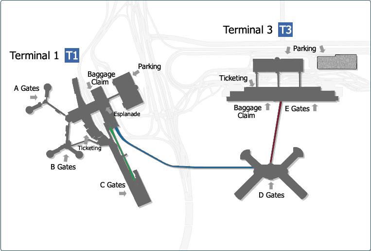 Saint George Utah Airport Car Rental